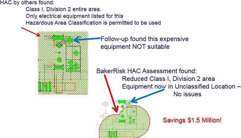 Hazardous Area Classification - BakerRisk